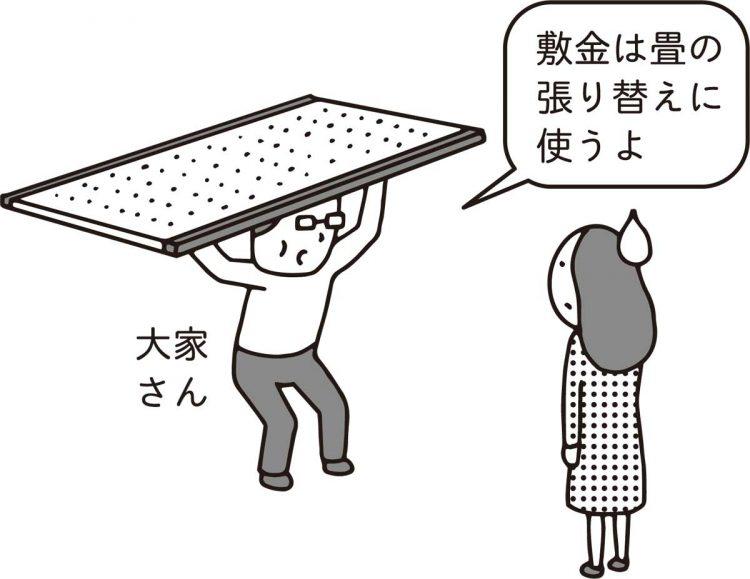 もともと古かった畳を張り替えるために全額負担なんて…(イラスト/大野文彰)