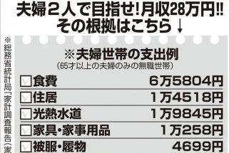 「老後貯金ゼロ」から生き延びる方法 夫婦で月収28万円をどう目指すか