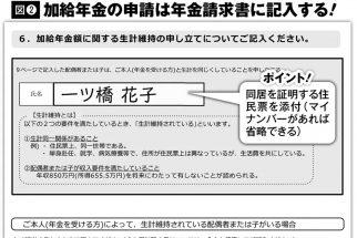 年金の申請漏れに注意 妻が年下なら5年で200万円上乗せの加給年金も