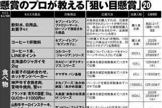 「総額4000万円」懸賞の達人が指南する「当選確率UP術」「狙い目懸賞20」